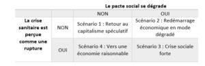 crise pacte social dégradé fig1