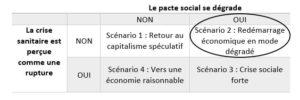 crise pacte social dégradé fig2